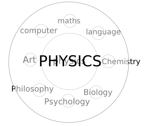 big_physics