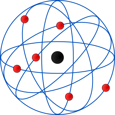rutherford_atom